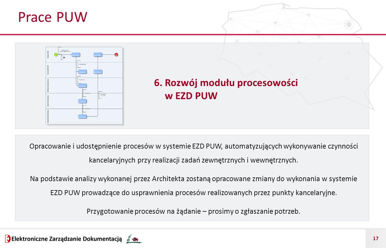 17 Prace PUW 6. Rozwój modułu procesowości w EZD PUW Opracowanie i udostępnienie procesów w systemie EZD PUW, automatyzujących wykonywanie czynności k