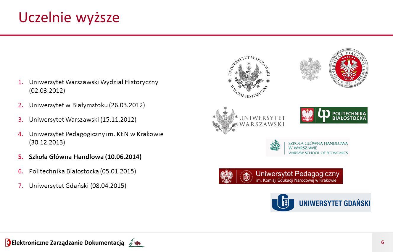 6 Uczelnie wyższe 1.Uniwersytet Warszawski Wydział Historyczny (02.03.2012) 2.Uniwersytet w Białymstoku (26.03.2012) 3.Uniwersytet Warszawski (15.11.2