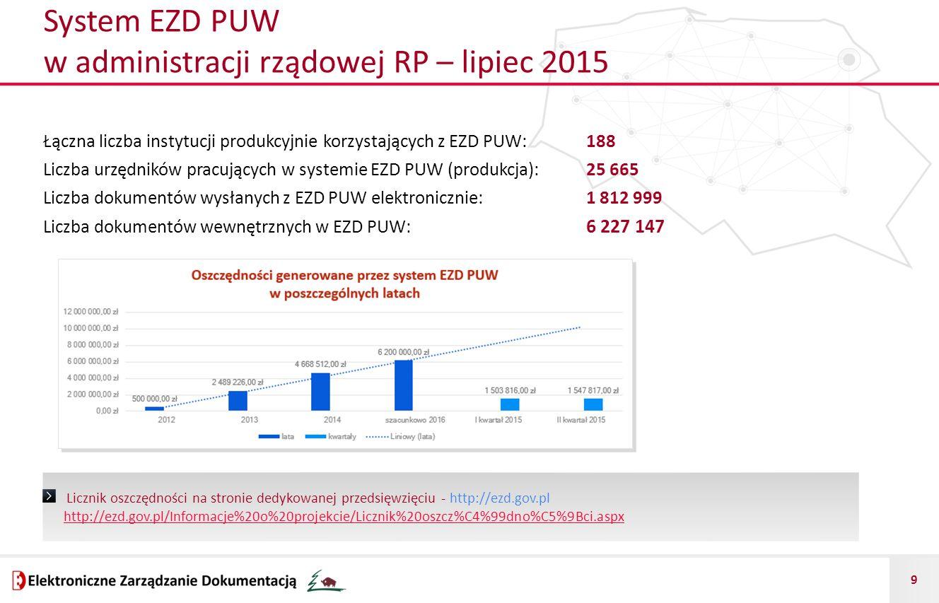 9 Licznik oszczędności na stronie dedykowanej przedsięwzięciu - http://ezd.gov.pl http://ezd.gov.pl/Informacje%20o%20projekcie/Licznik%20oszcz%C4%99dn