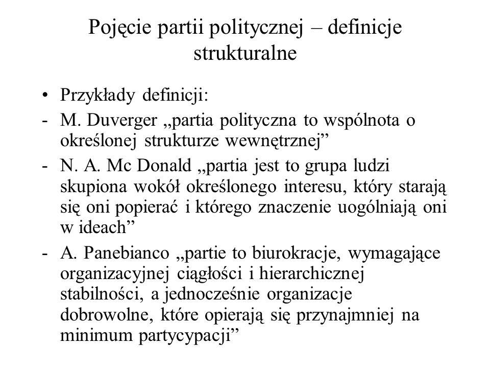 """Pojęcie partii politycznej – definicje strukturalne Przykłady definicji: -M. Duverger """"partia polityczna to wspólnota o określonej strukturze wewnętrz"""