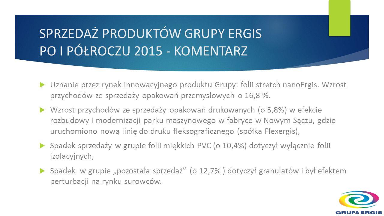 SPRZEDAŻ PRODUKTÓW GRUPY ERGIS PO I PÓŁROCZU 2015 - KOMENTARZ  Uznanie przez rynek innowacyjnego produktu Grupy: folii stretch nanoErgis.