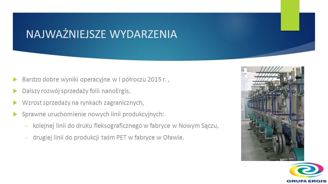 NAJWAŻNIEJSZE WYDARZENIA  Bardzo dobre wyniki operacyjne w I półroczu 2015 r.,  Dalszy rozwój sprzedaży folii nanoErgis,  Wzrost sprzedaży na rynkach zagranicznych,  Sprawne uruchomienie nowych linii produkcyjnych: – kolejnej linii do druku fleksograficznego w fabryce w Nowym Sączu, – drugiej linii do produkcji taśm PET w fabryce w Oławie.
