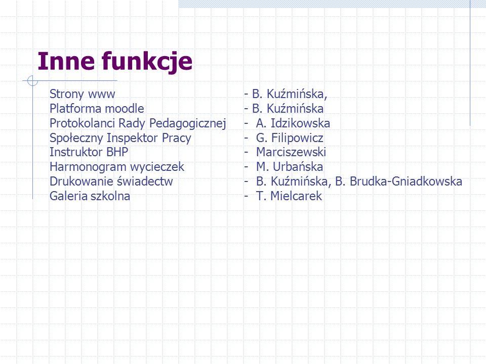 Inne funkcje Strony www- B. Kuźmińska, Platforma moodle- B. Kuźmińska Protokolanci Rady Pedagogicznej - A. Idzikowska Społeczny Inspektor Pracy - G. F
