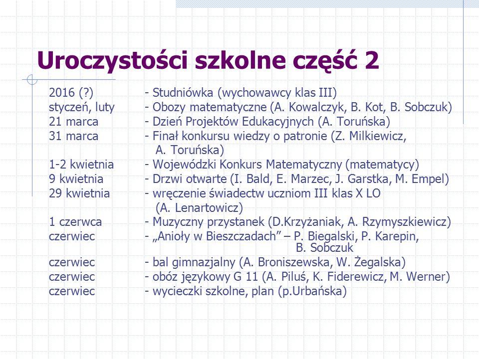 Uroczystości szkolne część 2 2016 (?)- Studniówka (wychowawcy klas III) styczeń, luty- Obozy matematyczne (A. Kowalczyk, B. Kot, B. Sobczuk) 21 marca-