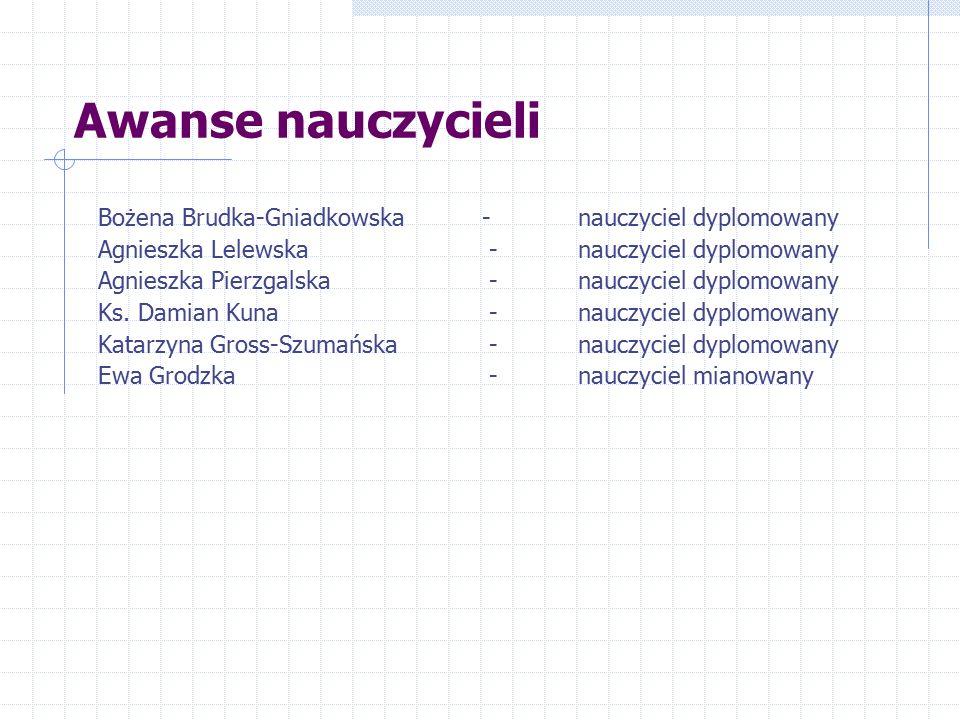 Awanse nauczycieli Bożena Brudka-Gniadkowska-nauczyciel dyplomowany Agnieszka Lelewska -nauczyciel dyplomowany Agnieszka Pierzgalska -nauczyciel dyplo
