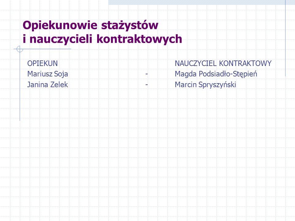 Opiekunowie stażystów i nauczycieli kontraktowych OPIEKUNNAUCZYCIEL KONTRAKTOWY Mariusz Soja-Magda Podsiadło-Stępień Janina Zelek-Marcin Spryszyński