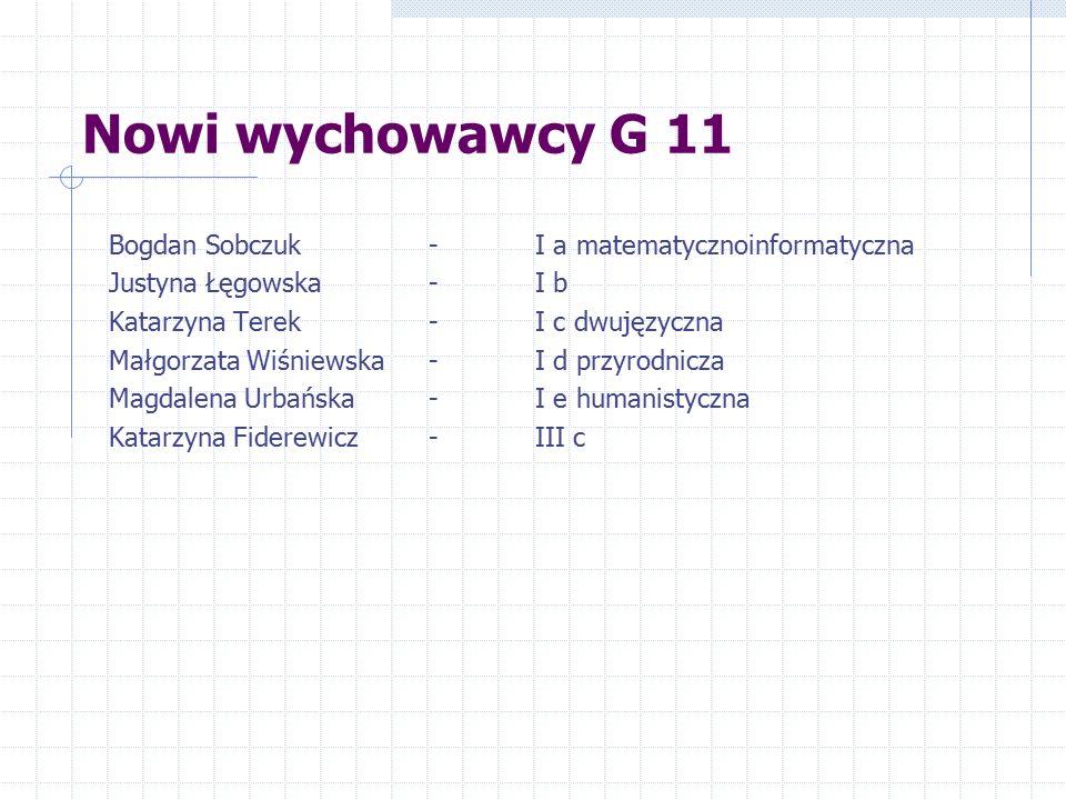 Nowi wychowawcy G 11 Bogdan Sobczuk - I a matematycznoinformatyczna Justyna Łęgowska- I b Katarzyna Terek- I c dwujęzyczna Małgorzata Wiśniewska- I d