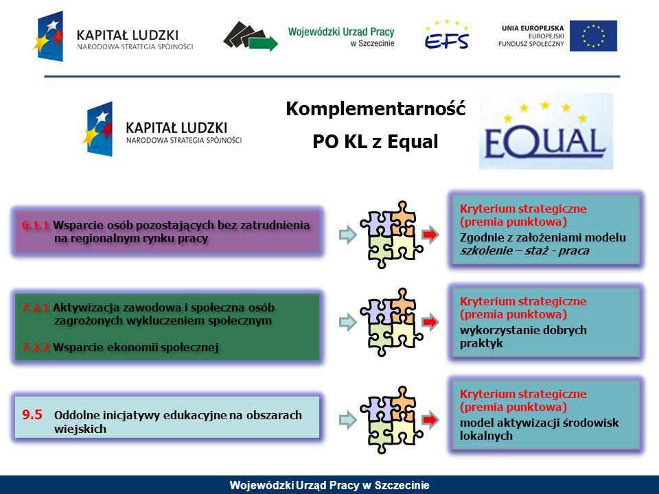 Wojewódzki Urząd Pracy w Szczecinie 7.2.1 Aktywizacja zawodowa i społeczna osób zagrożonych wykluczeniem społecznym 7.2.2 Wsparcie ekonomii społecznej 7.2.1 Aktywizacja zawodowa i społeczna osób zagrożonych wykluczeniem społecznym 7.2.2 Wsparcie ekonomii społecznej 6.1.1 Wsparcie osób pozostających bez zatrudnienia na regionalnym rynku pracy 9.5 Oddolne inicjatywy edukacyjne na obszarach wiejskich Komplementarność PO KL z Equal Kryterium strategiczne (premia punktowa) Zgodnie z założeniami modelu szkolenie – staż - praca Kryterium strategiczne (premia punktowa) Zgodnie z założeniami modelu szkolenie – staż - praca Kryterium strategiczne (premia punktowa) wykorzystanie dobrych praktyk Kryterium strategiczne (premia punktowa) wykorzystanie dobrych praktyk Kryterium strategiczne (premia punktowa) model aktywizacji środowisk lokalnych Kryterium strategiczne (premia punktowa) model aktywizacji środowisk lokalnych