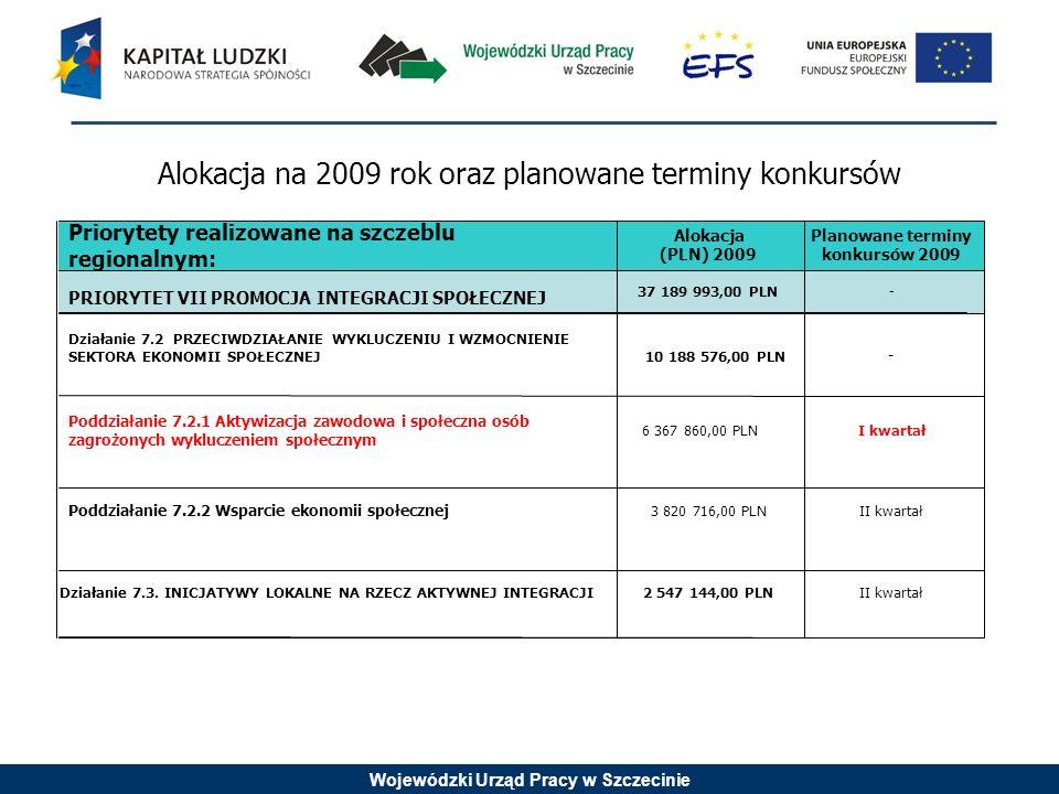 Wojewódzki Urząd Pracy w Szczecinie 6.1.1 Wsparcie osób pozostających bez zatrudnienia na regionalnym rynku pracy 6.2 Wsparcie oraz promocja przedsiębiorczości i samozatrudnienia 6.1.1 Wsparcie osób pozostających bez zatrudnienia na regionalnym rynku pracy 6.2 Wsparcie oraz promocja przedsiębiorczości i samozatrudnienia 7.2.1 Aktywizacja zawodowa i społeczna osób zagrożonych wykluczeniem społecznym 9.3 Upowszechnienie formalnego kształcenia ustawicznego 9.4 Wysoko wykwalifikowane kadry systemu oświaty 9.3 Upowszechnienie formalnego kształcenia ustawicznego 9.4 Wysoko wykwalifikowane kadry systemu oświaty 8.1.1 Wspieranie rozwoju kwalifikacji zawodowych i doradztwo dla przedsiębiorstw Kryterium strategiczne (premia punktowa) Grupę docelową w projekcie będą stanowić osoby, które ukończyły 45.