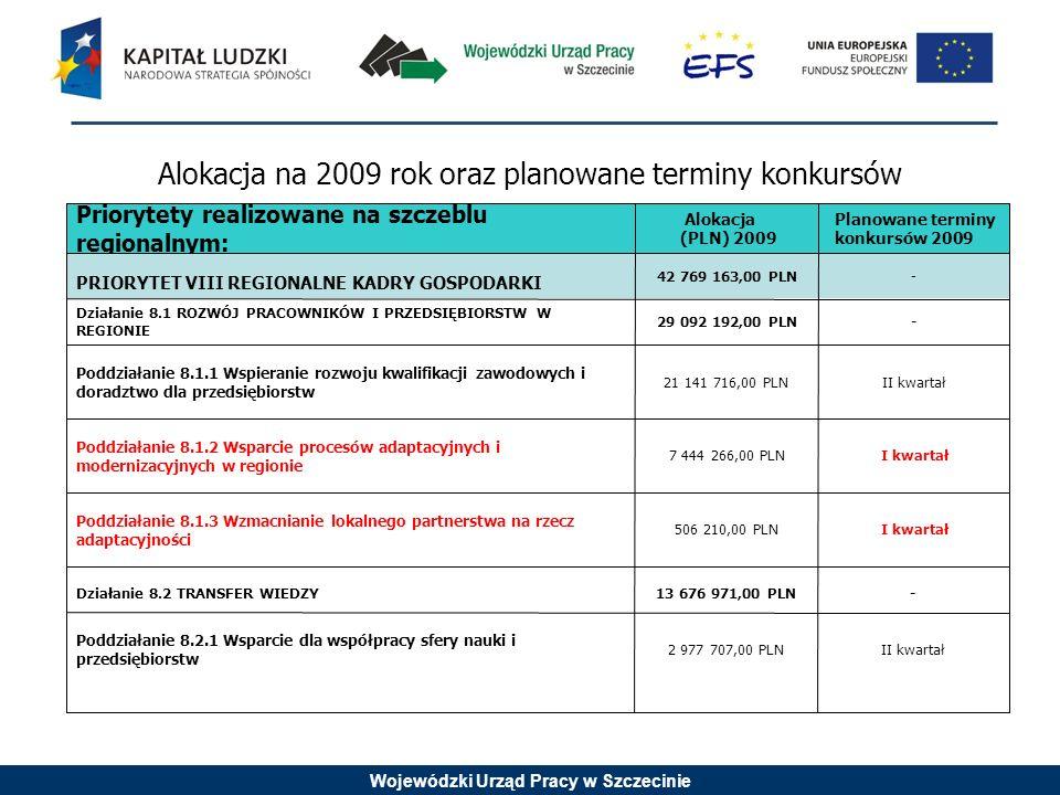 Wojewódzki Urząd Pracy w Szczecinie Priorytety realizowane na szczeblu regionalnym: Alokacja (PLN) 2009 Planowane terminy konkursów 2009 PRIORYTET VIII REGIONALNE KADRY GOSPODARKI 42 769 163,00 PLN- Działanie 8.1 ROZWÓJ PRACOWNIKÓW I PRZEDSIĘBIORSTW W REGIONIE 29 092 192,00 PLN- Poddziałanie 8.1.1 Wspieranie rozwoju kwalifikacji zawodowych i doradztwo dla przedsiębiorstw 21 141 716,00 PLNII kwartał Poddziałanie 8.1.2 Wsparcie procesów adaptacyjnych i modernizacyjnych w regionie 7 444 266,00 PLNI kwartał Poddziałanie 8.1.3 Wzmacnianie lokalnego partnerstwa na rzecz adaptacyjności 506 210,00 PLNI kwartał Działanie 8.2 TRANSFER WIEDZY13 676 971,00 PLN- Poddziałanie 8.2.1 Wsparcie dla współpracy sfery nauki i przedsiębiorstw 2 977 707,00 PLNII kwartał Alokacja na 2009 rok oraz planowane terminy konkursów