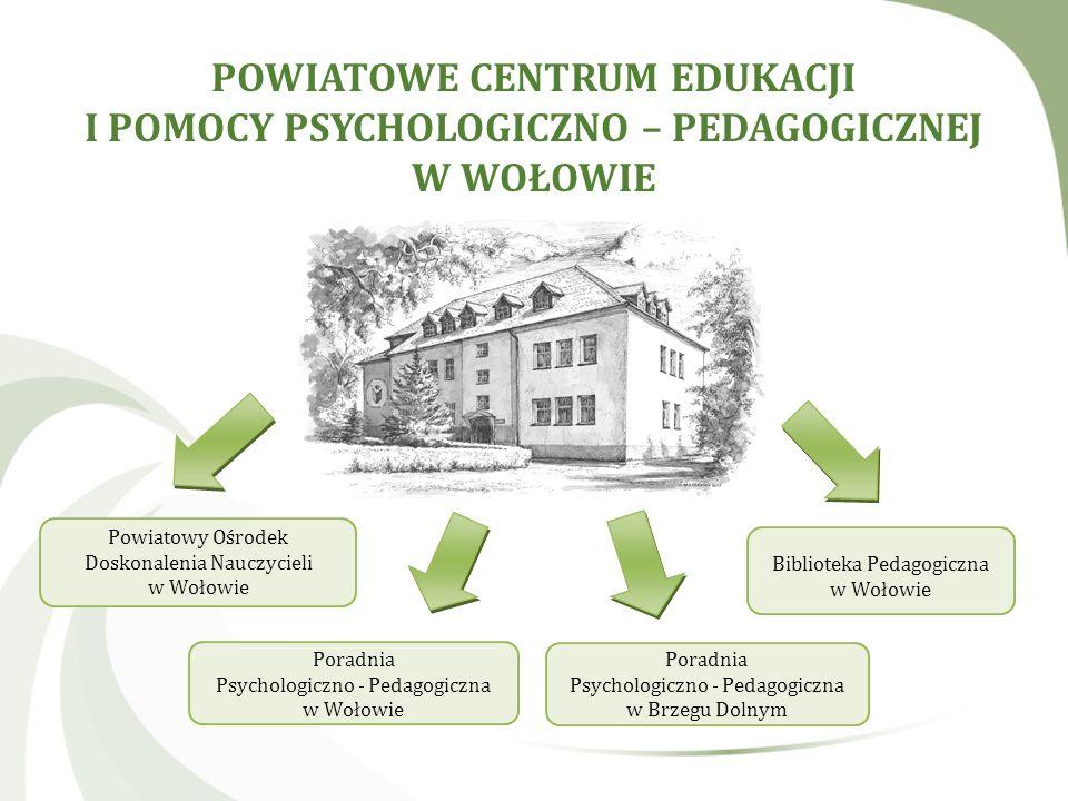 POWIATOWE CENTRUM EDUKACJI I POMOCY PSYCHOLOGICZNO – PEDAGOGICZNEJ W WOŁOWIE Biblioteka Pedagogiczna w Wołowie Powiatowy Ośrodek Doskonalenia Nauczyci