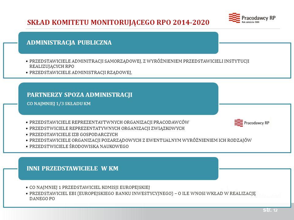 str. 12 SKŁAD KOMITETU MONITORUJĄCEGO RPO 2014-2020 PRZEDSTAWICIELE ADMINITRACJI SAMORZĄDOWEJ, Z WYRÓŻNIENIEM PRZEDSTAWICIELI INSTYTUCJI REALIZUJĄCYCH
