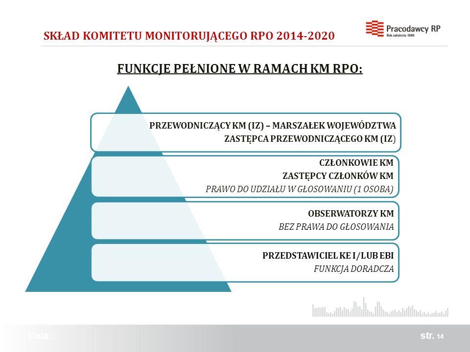 str. 14 SKŁAD KOMITETU MONITORUJĄCEGO RPO 2014-2020 Data: FUNKCJE PEŁNIONE W RAMACH KM RPO: PRZEWODNICZĄCY KM (IZ) – MARSZAŁEK WOJEWÓDZTWA ZASTĘPCA PR