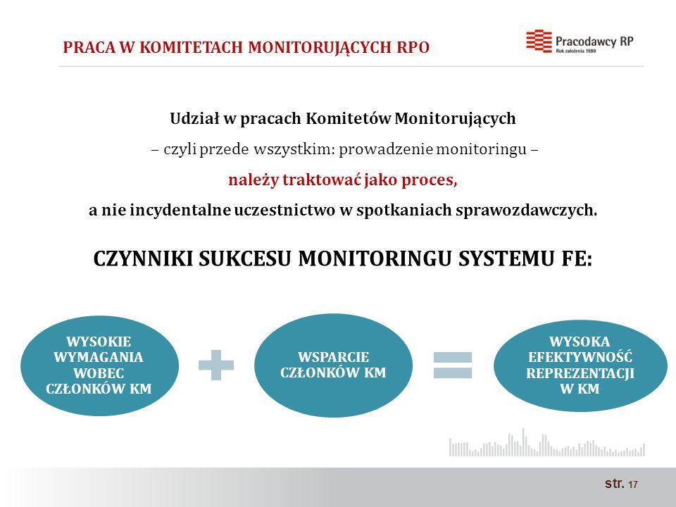str. 17 PRACA W KOMITETACH MONITORUJĄCYCH RPO Udział w pracach Komitetów Monitorujących – czyli przede wszystkim: prowadzenie monitoringu – należy tra