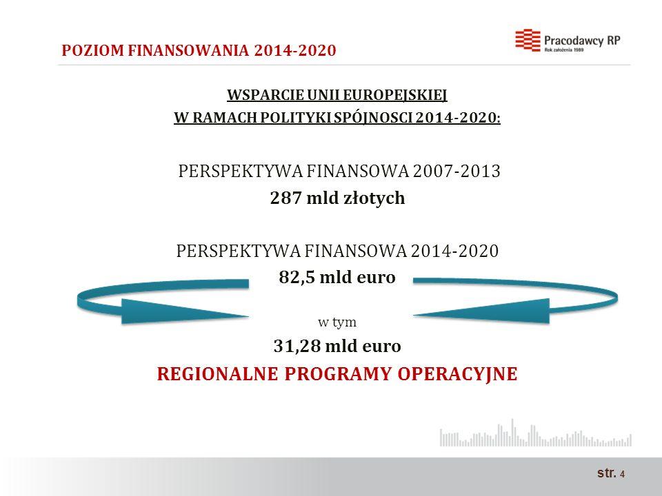 str. 4 POZIOM FINANSOWANIA 2014-2020 WSPARCIE UNII EUROPEJSKIEJ W RAMACH POLITYKI SPÓJNOSCI 2014-2020: PERSPEKTYWA FINANSOWA 2007-2013 287 mld złotych