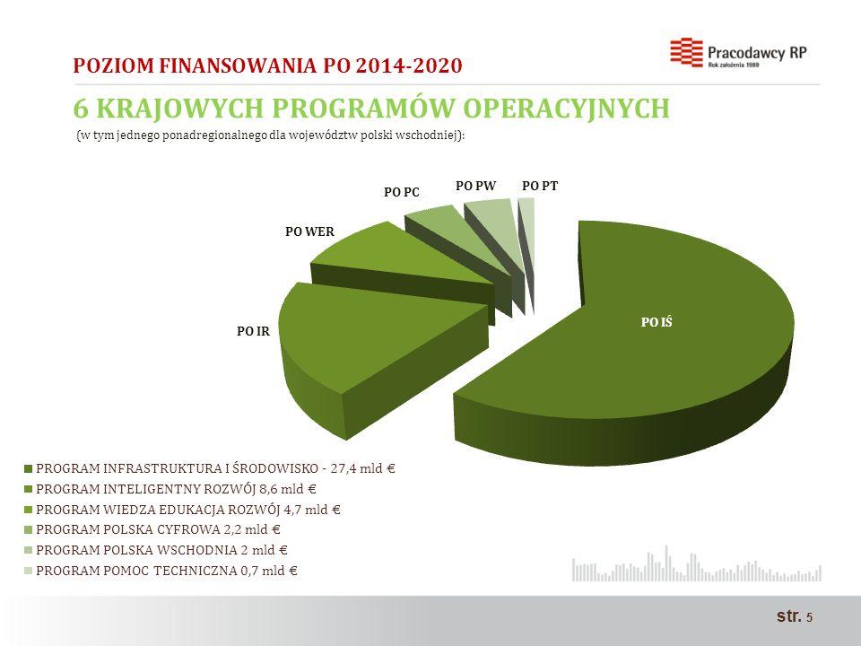 str. 5 POZIOM FINANSOWANIA PO 2014-2020 6 KRAJOWYCH PROGRAMÓW OPERACYJNYCH (w tym jednego ponadregionalnego dla województw polski wschodniej):