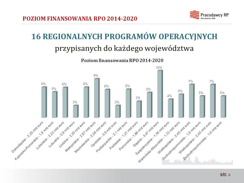 str. 6 POZIOM FINANSOWANIA RPO 2014-2020 16 REGIONALNYCH PROGRAMÓW OPERACYJNYCH przypisanych do każdego województwa