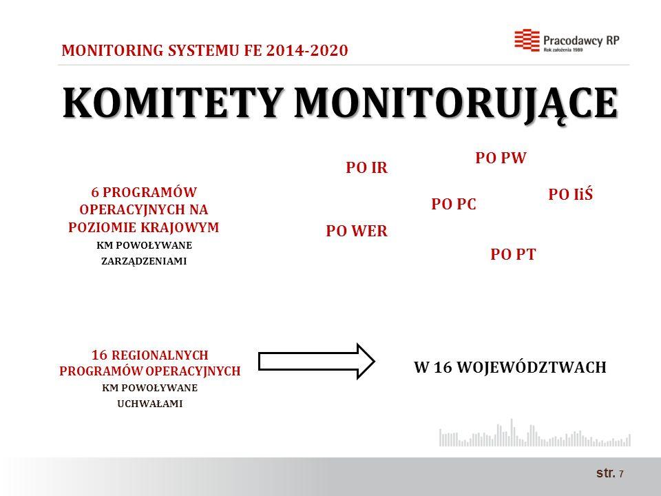str. 7 MONITORING SYSTEMU FE 2014-2020 KOMITETY MONITORUJĄCE 16 REGIONALNYCH PROGRAMÓW OPERACYJNYCH KM POWOŁYWANE UCHWAŁAMI 6 PROGRAMÓW OPERACYJNYCH N
