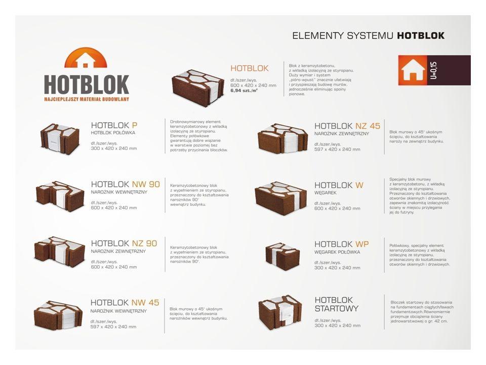 Ściany zewnętrzne wybudowane w Systemie HOTBLOK, pod względem estetycznym można wykańczać produktami nie wpływającymi negatywnie na doskonałe właściwości Systemu HOTBLOK.