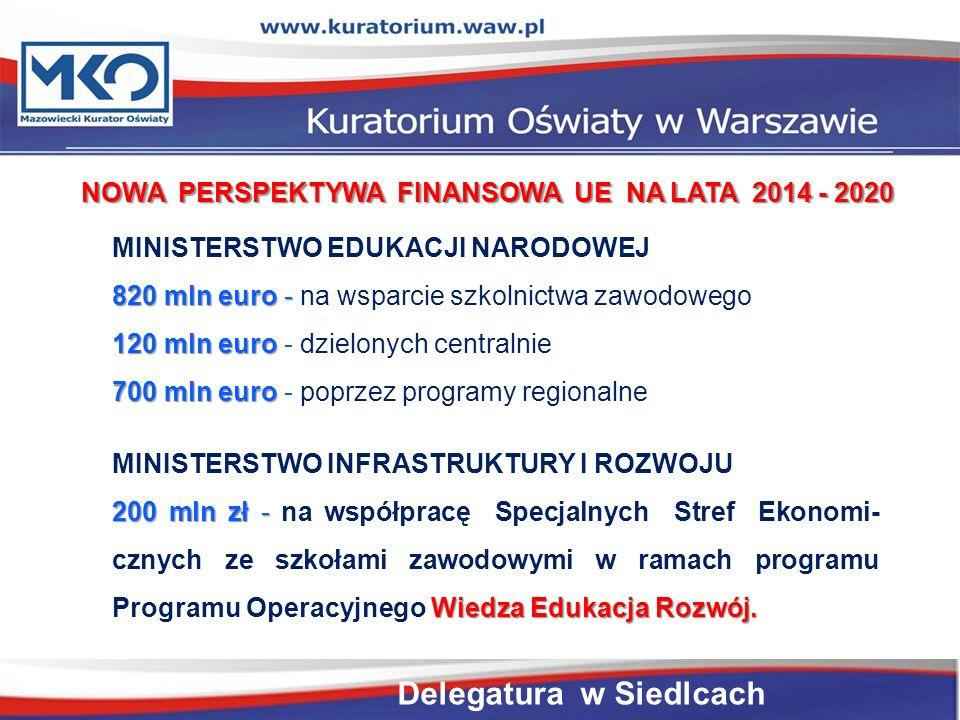 MINISTERSTWO EDUKACJI NARODOWEJ 820 mln euro - 820 mln euro - na wsparcie szkolnictwa zawodowego 120 mln euro 120 mln euro - dzielonych centralnie 700 mln euro 700 mln euro - poprzez programy regionalne MINISTERSTWO INFRASTRUKTURY I ROZWOJU 200 mln zł - Wiedza Edukacja Rozwój.