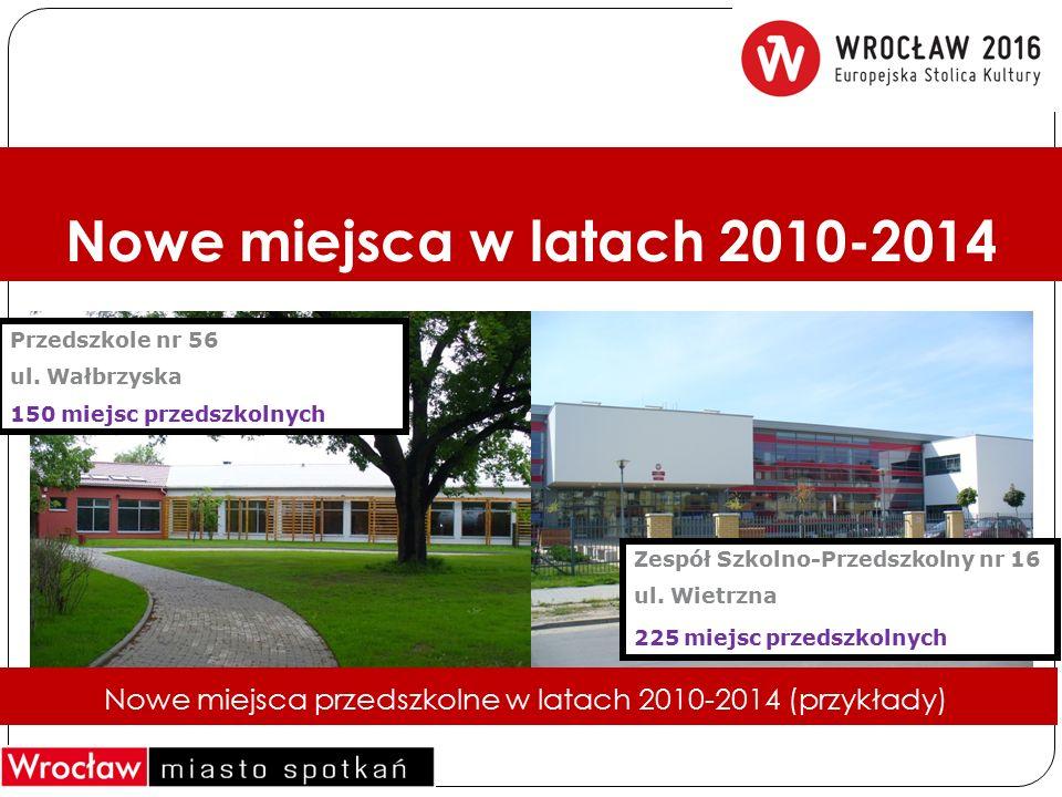 Nowe miejsca w latach 2010-2014 Przedszkole nr 56 ul. Wałbrzyska 150 miejsc przedszkolnych Zespół Szkolno-Przedszkolny nr 16 ul. Wietrzna 225 miejsc p