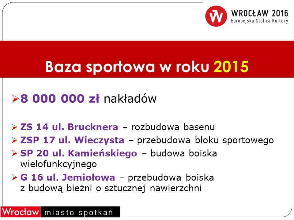 Baza sportowa w roku 2015  8 000 000 zł nakładów  ZS 14 ul. Brucknera – rozbudowa basenu  ZSP 17 ul. Wieczysta – przebudowa bloku sportowego  SP 2