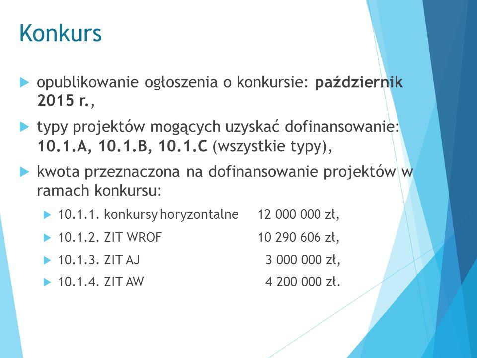 Konkurs  opublikowanie ogłoszenia o konkursie: październik 2015 r.,  typy projektów mogących uzyskać dofinansowanie: 10.1.A, 10.1.B, 10.1.C (wszystk