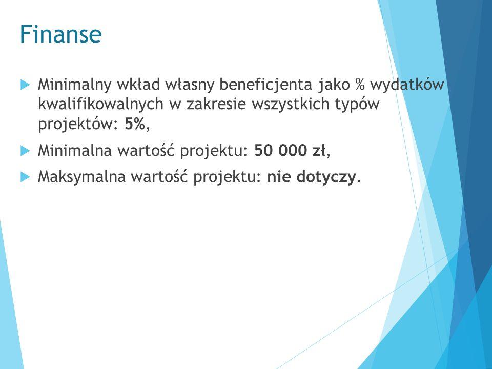 Finanse  Minimalny wkład własny beneficjenta jako % wydatków kwalifikowalnych w zakresie wszystkich typów projektów: 5%,  Minimalna wartość projektu