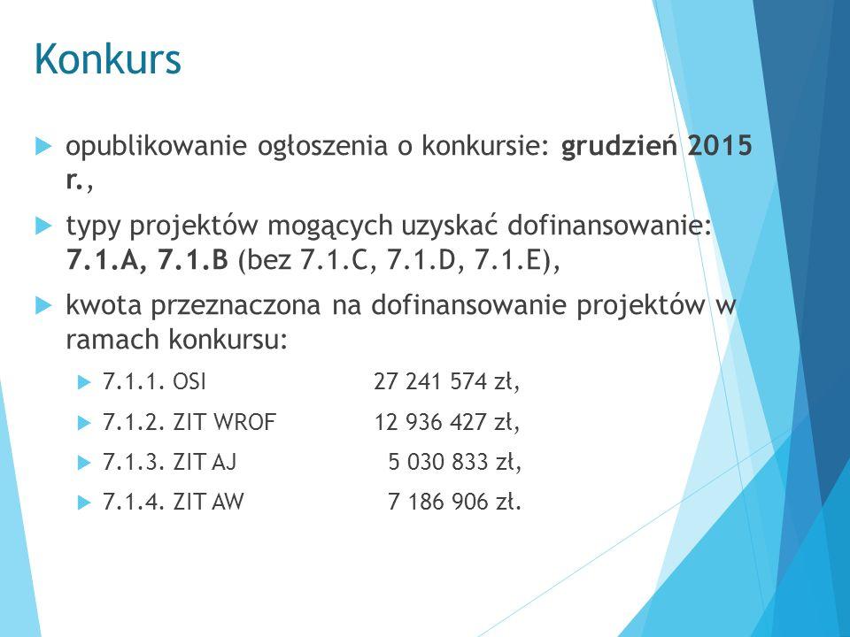 Konkurs  opublikowanie ogłoszenia o konkursie: grudzień 2015 r.,  typy projektów mogących uzyskać dofinansowanie: 7.1.A, 7.1.B (bez 7.1.C, 7.1.D, 7.