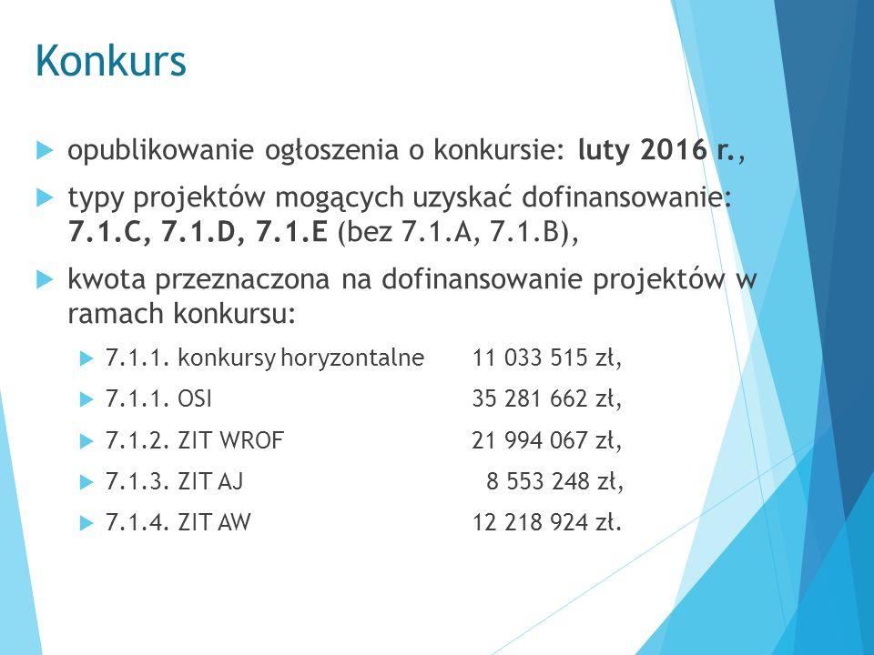 Konkurs  opublikowanie ogłoszenia o konkursie: luty 2016 r.,  typy projektów mogących uzyskać dofinansowanie: 7.1.C, 7.1.D, 7.1.E (bez 7.1.A, 7.1.B)