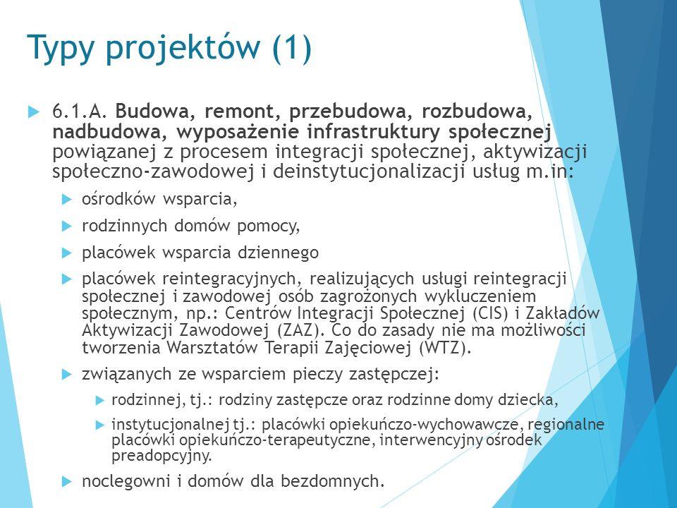 Typy projektów (1)  6.1.A. Budowa, remont, przebudowa, rozbudowa, nadbudowa, wyposażenie infrastruktury społecznej powiązanej z procesem integracji s