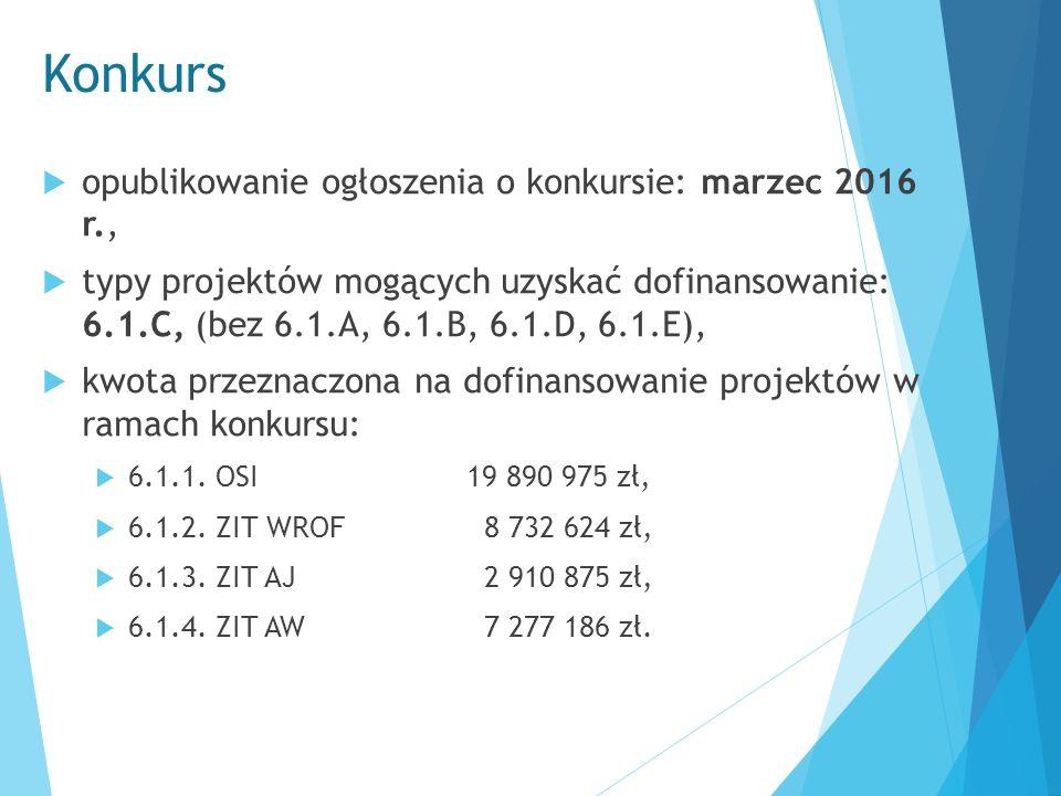 Konkurs  opublikowanie ogłoszenia o konkursie: marzec 2016 r.,  typy projektów mogących uzyskać dofinansowanie: 6.1.C, (bez 6.1.A, 6.1.B, 6.1.D, 6.1