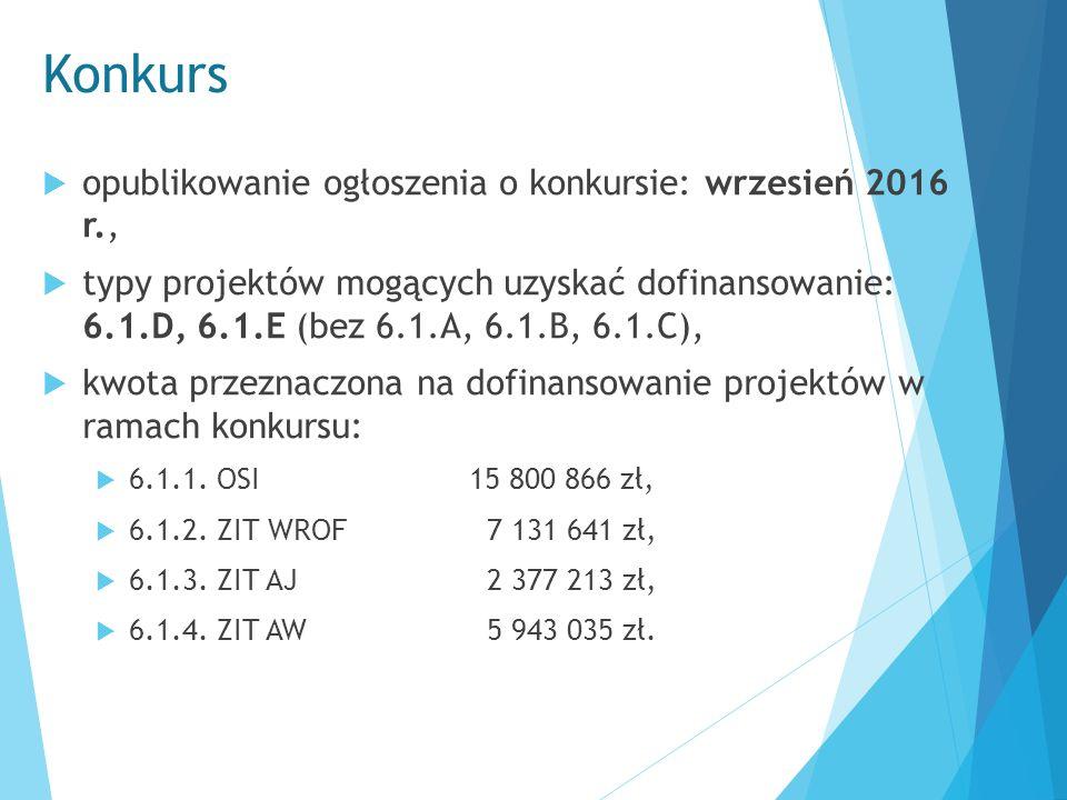 Konkurs  opublikowanie ogłoszenia o konkursie: wrzesień 2016 r.,  typy projektów mogących uzyskać dofinansowanie: 6.1.D, 6.1.E (bez 6.1.A, 6.1.B, 6.