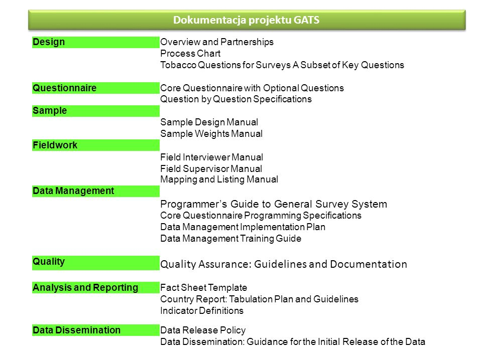 Dokumentacja projektu GATS DesignOverview and Partnerships Process Chart Tobacco Questions for Surveys A Subset of Key Questions QuestionnaireCore Que