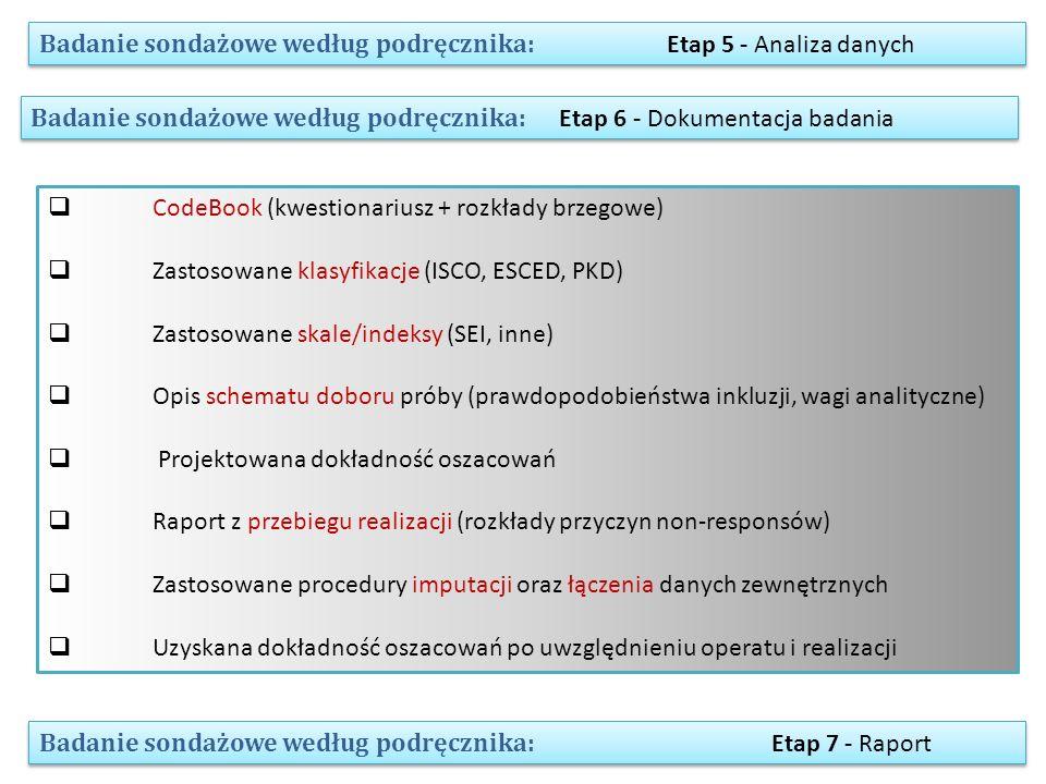 Badanie sondażowe według podręcznika: Etap 5 - Analiza danych Badanie sondażowe według podręcznika: Etap 6 - Dokumentacja badania Badanie sondażowe według podręcznika: Etap 7 - Raport  CodeBook (kwestionariusz + rozkłady brzegowe)  Zastosowane klasyfikacje (ISCO, ESCED, PKD)  Zastosowane skale/indeksy (SEI, inne)  Opis schematu doboru próby (prawdopodobieństwa inkluzji, wagi analityczne)  Projektowana dokładność oszacowań  Raport z przebiegu realizacji (rozkłady przyczyn non-responsów)  Zastosowane procedury imputacji oraz łączenia danych zewnętrznych  Uzyskana dokładność oszacowań po uwzględnieniu operatu i realizacji