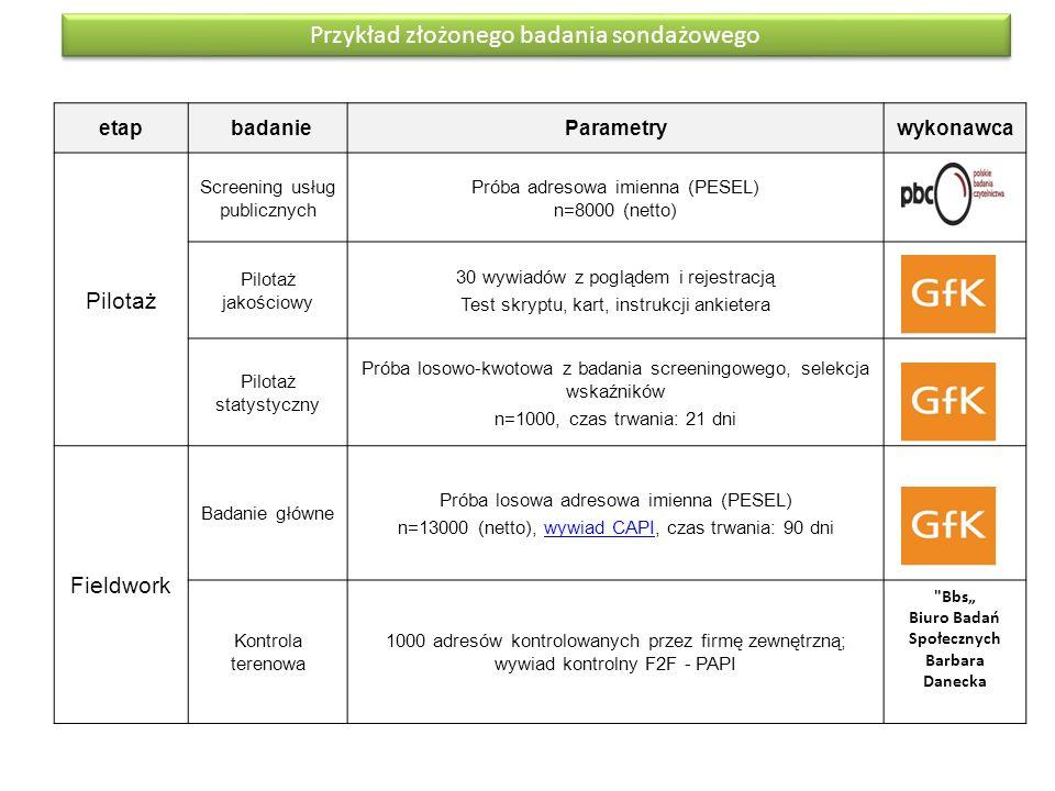 """etap badanieParametrywykonawca Pilotaż Screening usług publicznych Próba adresowa imienna (PESEL) n=8000 (netto) Pilotaż jakościowy 30 wywiadów z poglądem i rejestracją Test skryptu, kart, instrukcji ankietera Pilotaż statystyczny Próba losowo-kwotowa z badania screeningowego, selekcja wskaźników n=1000, czas trwania: 21 dni Fieldwork Badanie główne Próba losowa adresowa imienna (PESEL) n=13000 (netto), wywiad CAPI, czas trwania: 90 dniwywiad CAPI Kontrola terenowa 1000 adresów kontrolowanych przez firmę zewnętrzną; wywiad kontrolny F2F - PAPI Bbs"""" Biuro Badań Społecznych Barbara Danecka Przykład złożonego badania sondażowego"""