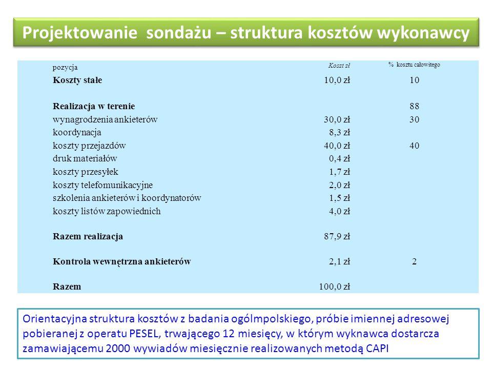 Projektowanie sondażu – struktura kosztów wykonawcy pozycja Koszt zł % kosztu całowitego Koszty stałe10,0 zł10 Realizacja w terenie88 wynagrodzenia an