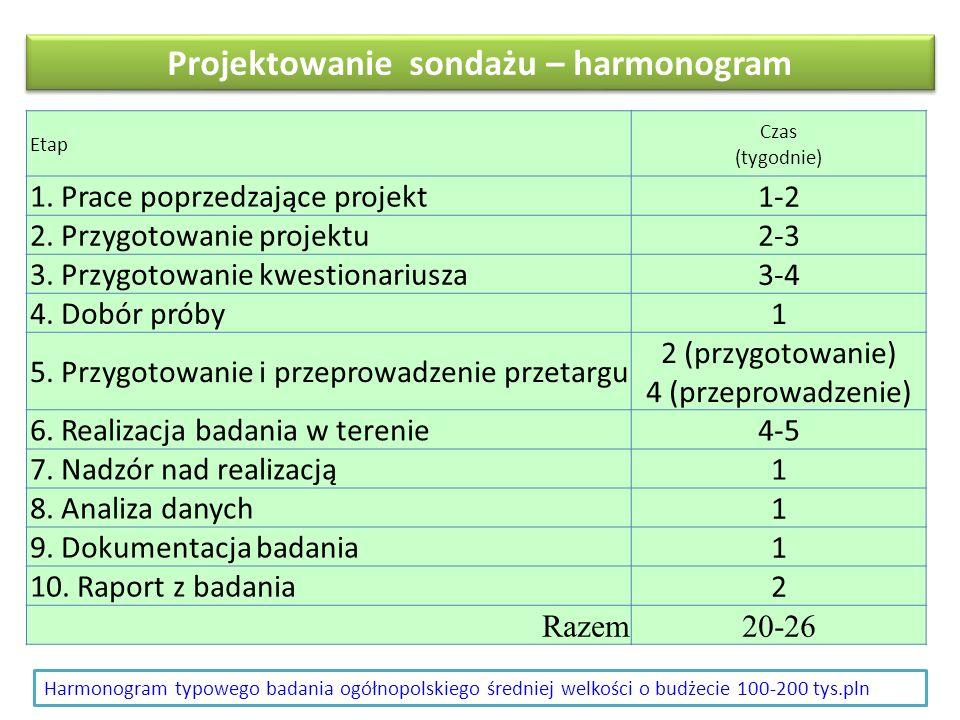 Projektowanie sondażu – harmonogram Etap Czas (tygodnie) 1. Prace poprzedzające projekt 1-2 2. Przygotowanie projektu 2-3 3. Przygotowanie kwestionari