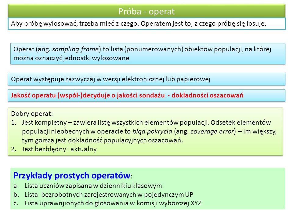 Próba - operat Operat (ang. sampling frame) to lista (ponumerowanych) obiektów populacji, na której można oznaczyć jednostki wylosowane Dobry operat: