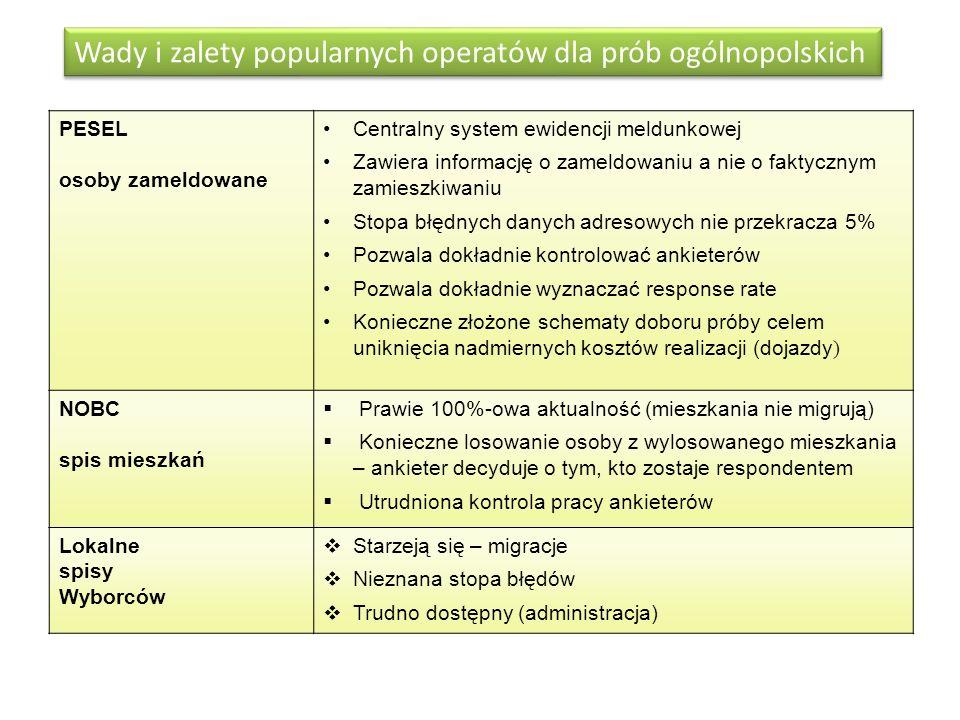 Wady i zalety popularnych operatów dla prób ogólnopolskich PESEL osoby zameldowane Centralny system ewidencji meldunkowej Zawiera informację o zameldo