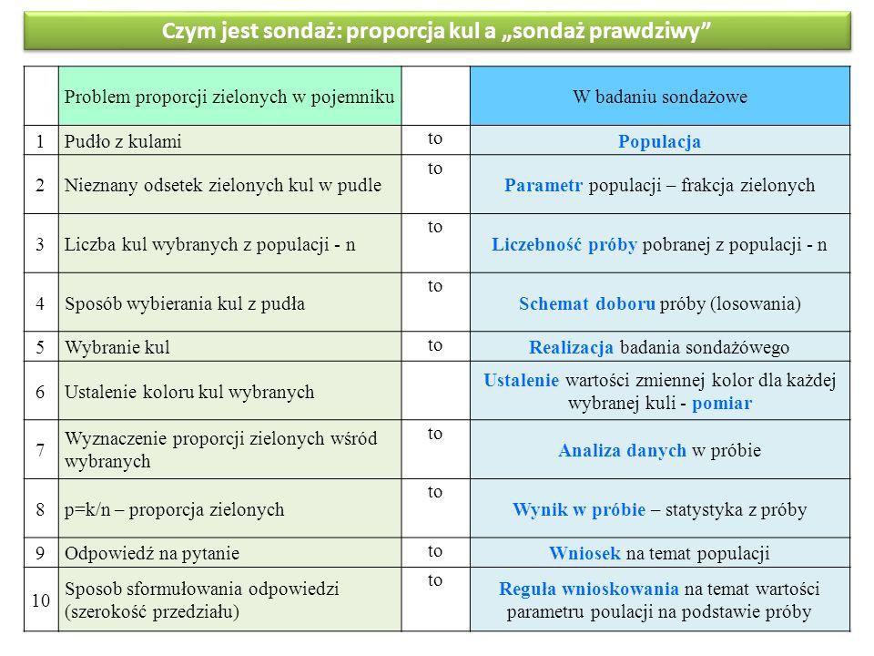 Przykład udanej perswazji agencji badawczej - 2 Rynek usług telekomunikacyjnych w Polsce Badanie klientów indywidualnych 2012, strona 8