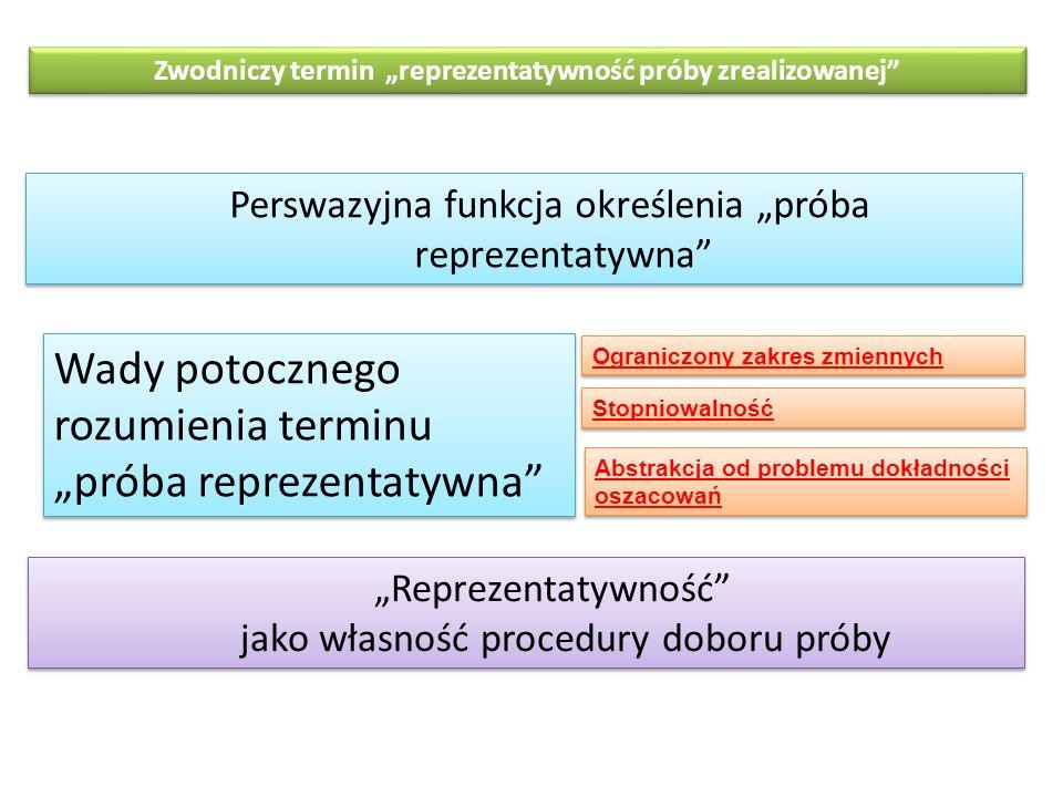 """Zwodniczy termin """"reprezentatywność próby zrealizowanej Perswazyjna funkcja określenia """"próba reprezentatywna Wady potocznego rozumienia terminu """"próba reprezentatywna """"Reprezentatywność jako własność procedury doboru próby Ograniczony zakres zmiennych Stopniowalność Abstrakcja od problemu dokładności oszacowań"""