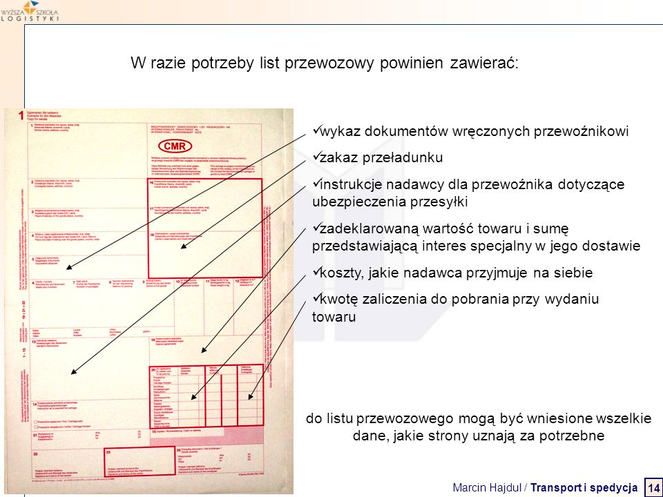 Marcin Hajdul / Transport i spedycja 2 WYŻSZA SZKOŁA LOGISTYKI W razie potrzeby list przewozowy powinien zawierać: wykaz dokumentów wręczonych przewoź