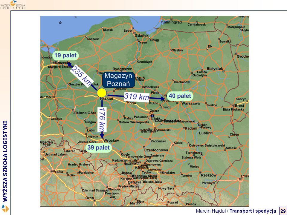 Marcin Hajdul / Transport i spedycja 2 WYŻSZA SZKOŁA LOGISTYKI 29