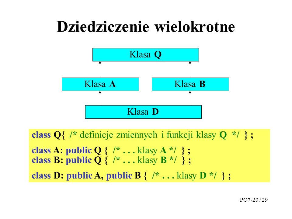 Dziedziczenie wielokrotne Klasa A Klasa Q Klasa B Klasa D class Q{ /* definicje zmiennych i funkcji klasy Q */ } ; class A: public Q { /*...