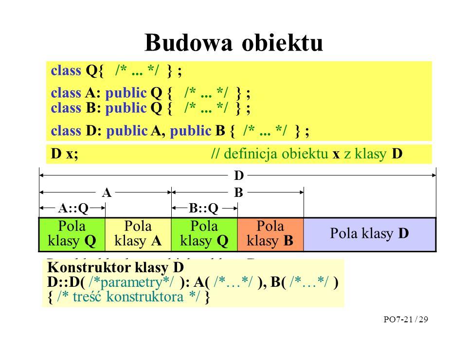 Budowa obiektu class Q{ /*...*/ } ; class A: public Q { /*...