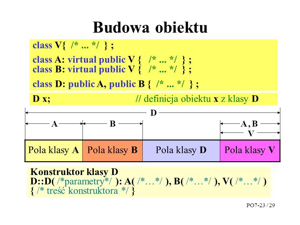 Budowa obiektu class V{ /*...*/ } ; class A: virtual public V { /*...