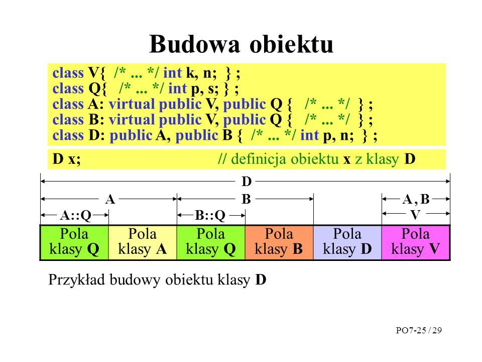 Budowa obiektu class V{ /*...*/ int k, n; } ; class Q{ /*...