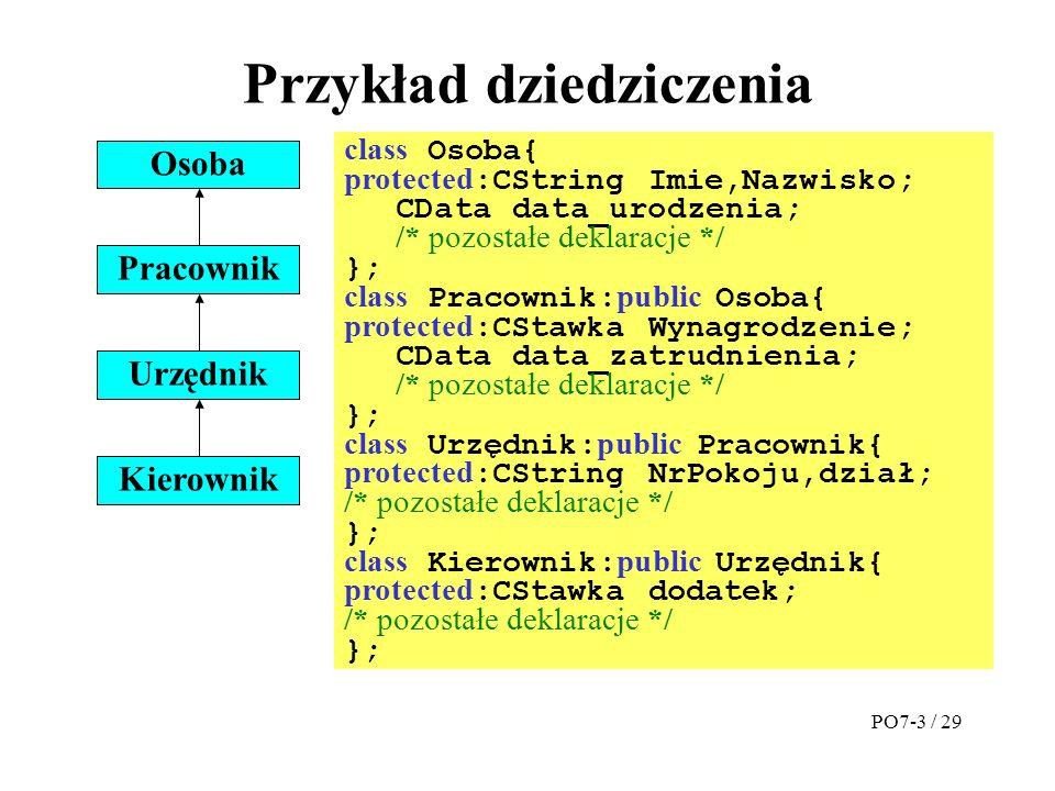 Przykład dziedziczenia Osoba Pracownik Urzędnik Kierownik class Osoba{ protected :CString Imie,Nazwisko; CData data_urodzenia; /* pozostałe deklaracje */ }; class Pracownik: public Osoba{ protected :CStawka Wynagrodzenie; CData data_zatrudnienia; /* pozostałe deklaracje */ }; class Urzędnik: public Pracownik{ protected :CString NrPokoju,dział; /* pozostałe deklaracje */ }; class Kierownik: public Urzędnik{ protected :CStawka dodatek; /* pozostałe deklaracje */ }; PO7-3 / 29