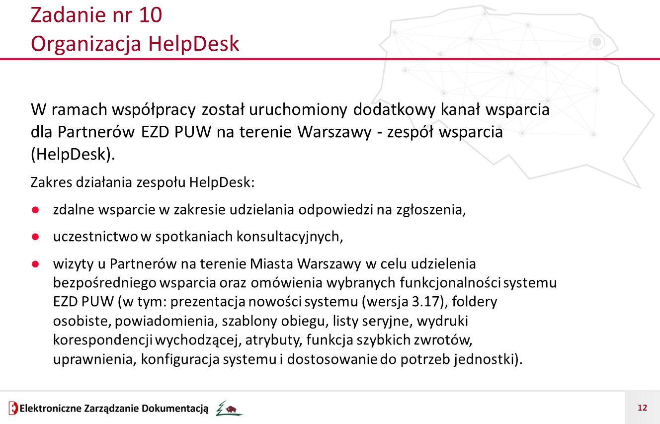 12 Zadanie nr 10 Organizacja HelpDesk W ramach współpracy został uruchomiony dodatkowy kanał wsparcia dla Partnerów EZD PUW na terenie Warszawy - zespół wsparcia (HelpDesk).